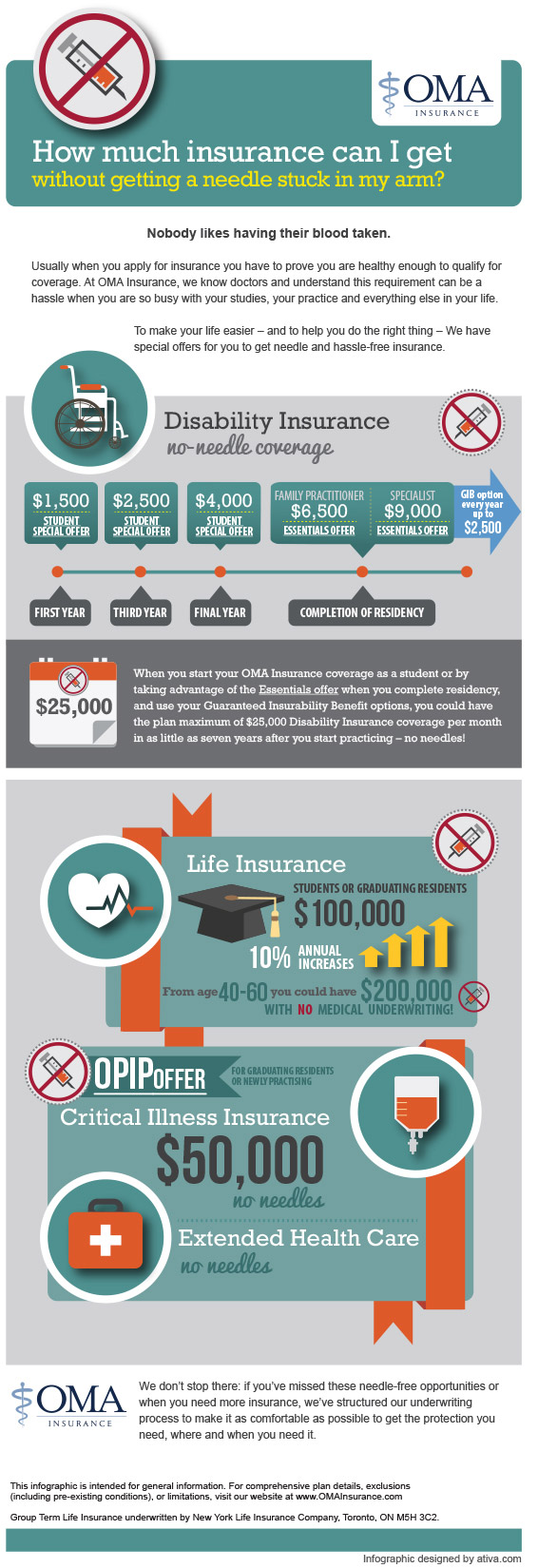 OMA Insurance Infographic