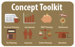 Concept Toolkit Software