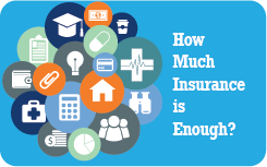 How Much Insurance is Enough