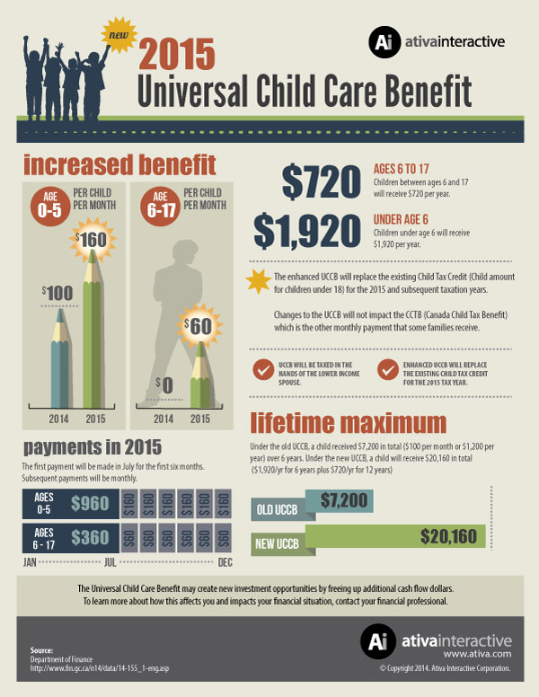 ChildCareBenefit