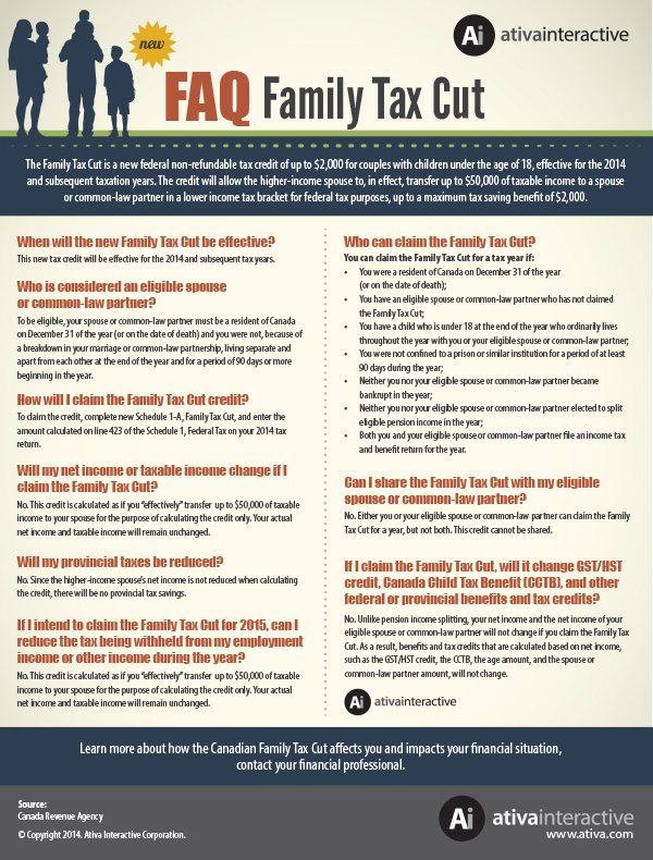 Family TaxCut FAQ