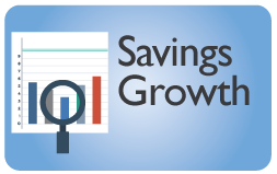 Savings Growth calculator