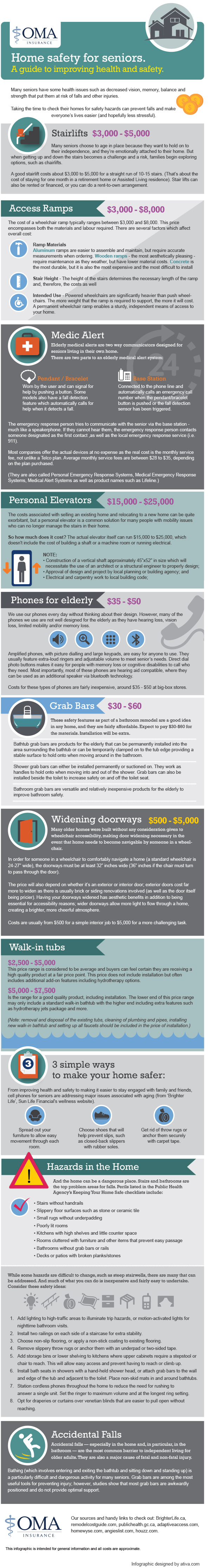 Senior Safety Infographic OMA