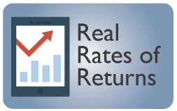 Real Rates of Returns calculator