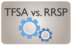 TFSA vs RRSP calculator