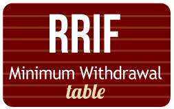 RRIF Table