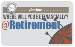 retirement planning Infographic