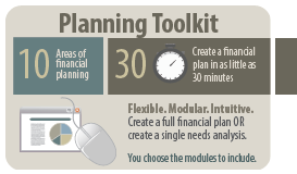 Planning Toolkit Infographic