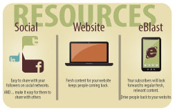 Infographic resources