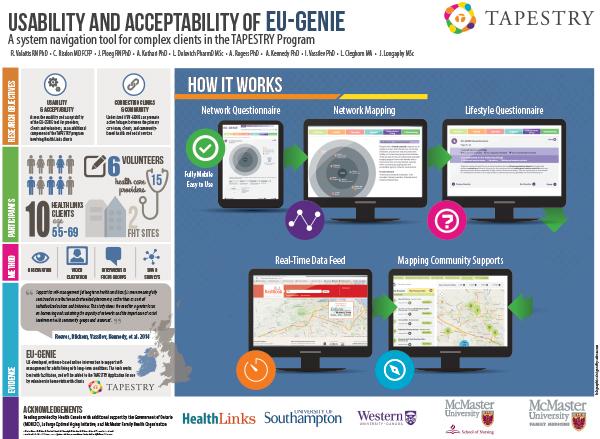 EU-Genie Infographic Poster – www.ativa.com