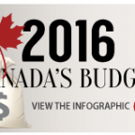 2016 Canadian Budget Infographic