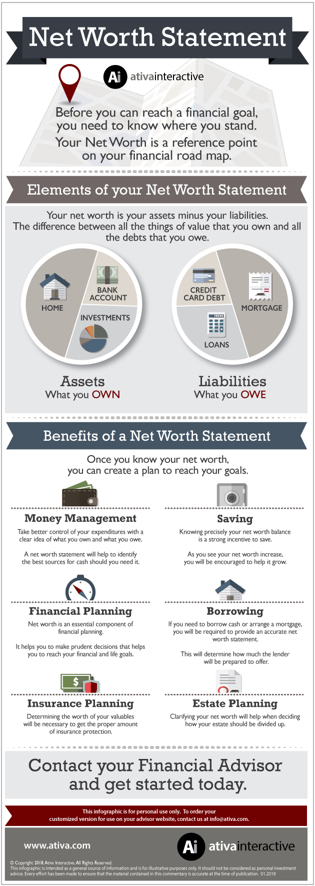 Net Worth Infographic