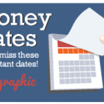 Money Dates Infographic