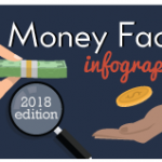 Money Facts 2018