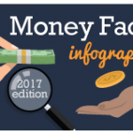 Money Facts 2017