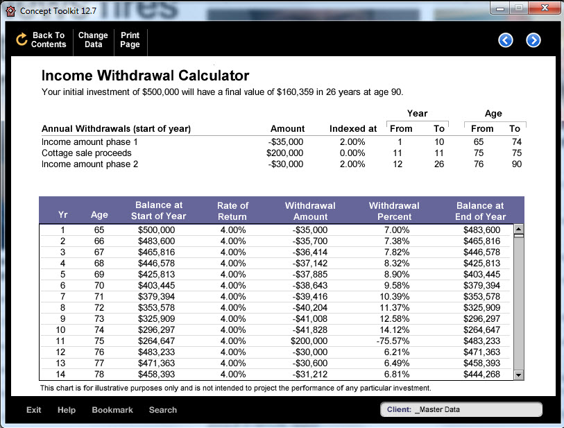Create Personalized Retirement Projections In Minutes Using Any Of These  Calculators In Concept Toolkit.